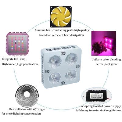 768W COB LED Panel Grow Light System Full Spectrum 64 LEDs