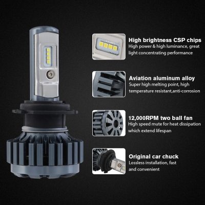 Nighteye A373 Car LED  Headlight Bulbs H7 60W 8000LM 6000K CSP LED, Pack of 2