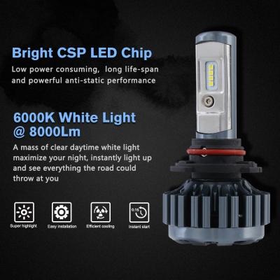 ... Nighteye A373 Car LED Headlight Bulbs 9005 60W 8000LM 6000K CSP LED, ...
