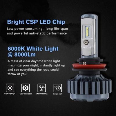 Nighteye A373 Car LED  Headlight Bulbs H11 60W 8000LM 6000K CSP LED, Pack of 2
